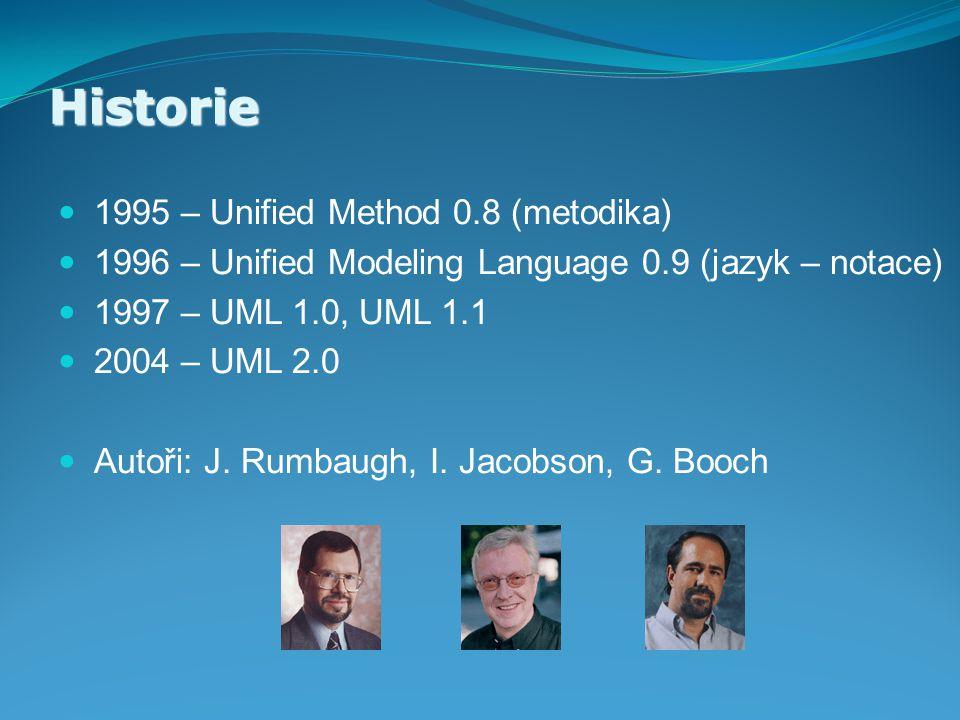 Historie 1995 – Unified Method 0.8 (metodika) 1996 – Unified Modeling Language 0.9 (jazyk – notace) 1997 – UML 1.0, UML 1.1 2004 – UML 2.0 Autoři: J.