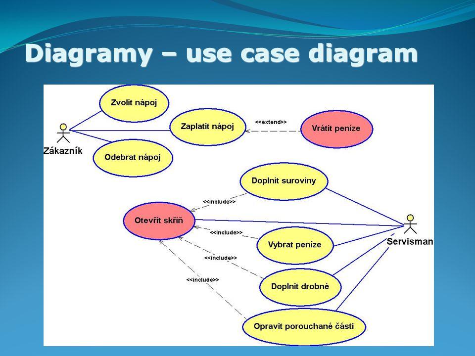 Diagramy – diagram tříd