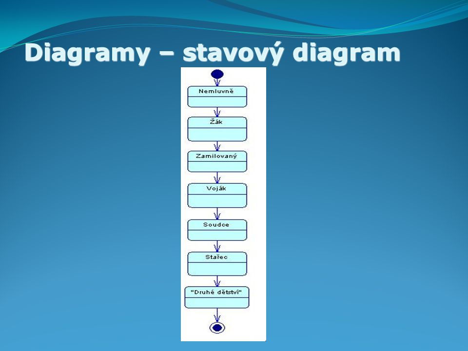 Diagramy – stavový diagram