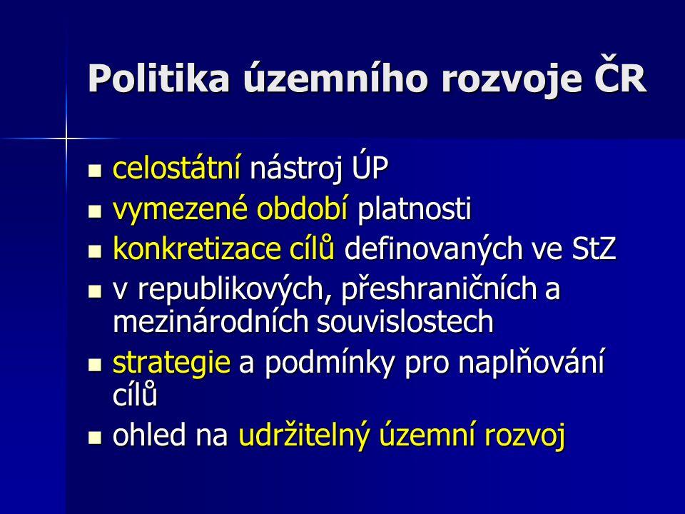 Politika územního rozvoje ČR celostátní nástroj ÚP celostátní nástroj ÚP vymezené období platnosti vymezené období platnosti konkretizace cílů definovaných ve StZ konkretizace cílů definovaných ve StZ v republikových, přeshraničních a mezinárodních souvislostech v republikových, přeshraničních a mezinárodních souvislostech strategie a podmínky pro naplňování cílů strategie a podmínky pro naplňování cílů ohled na udržitelný územní rozvoj ohled na udržitelný územní rozvoj