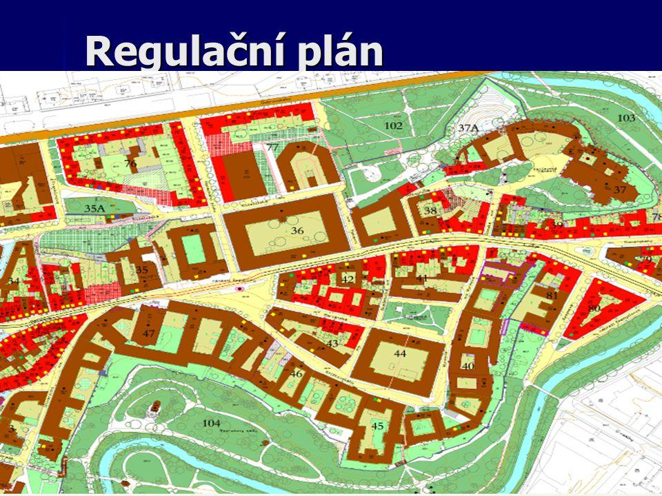 Regulační plán
