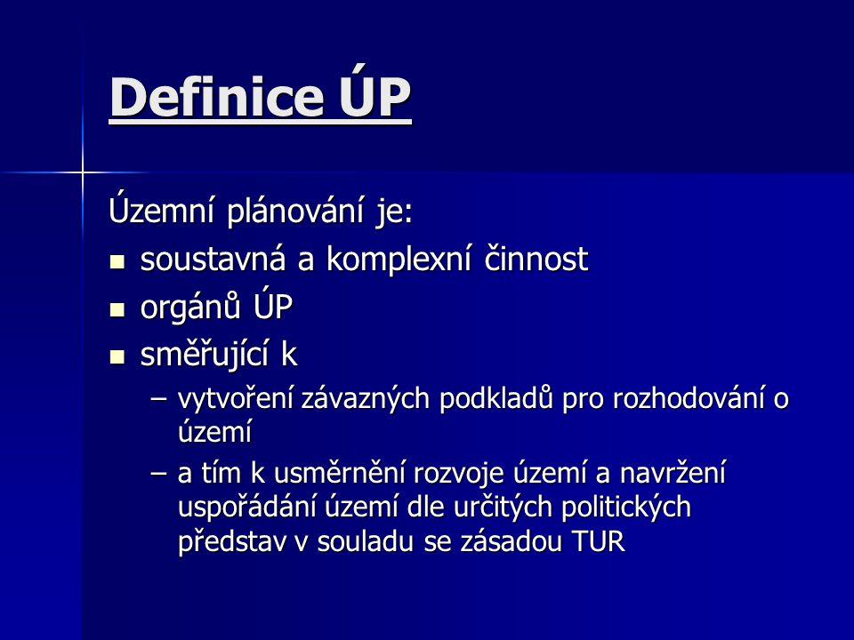 Právní úprava ÚP Zákon č.183/2006 Sb., o územním plánování a stavebním řádu Zákon č.