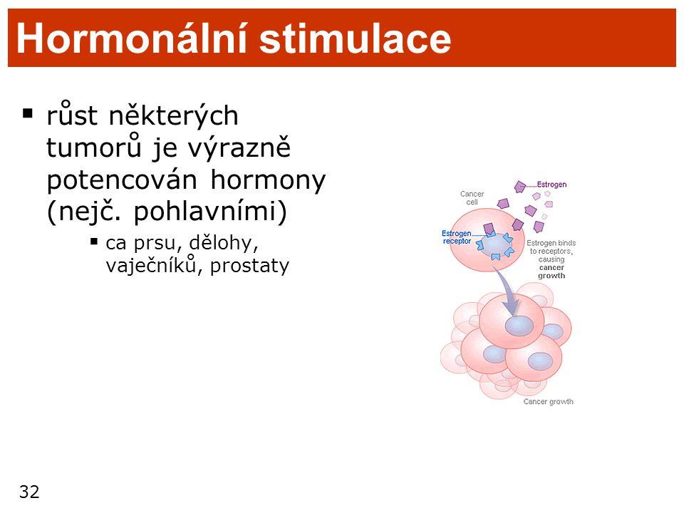 32 Hormonální stimulace  růst některých tumorů je výrazně potencován hormony (nejč. pohlavními)  ca prsu, dělohy, vaječníků, prostaty