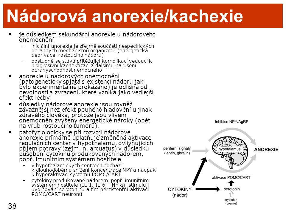 38 Nádorová anorexie/kachexie  je důsledkem sekundární anorexie u nádorového onemocnění –iniciální anorexie je zřejmě součástí nespecifických obranný