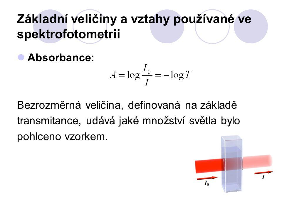 Základní veličiny a vztahy používané ve spektrofotometrii Absorbance: Bezrozměrná veličina, definovaná na základě transmitance, udává jaké množství světla bylo pohlceno vzorkem.