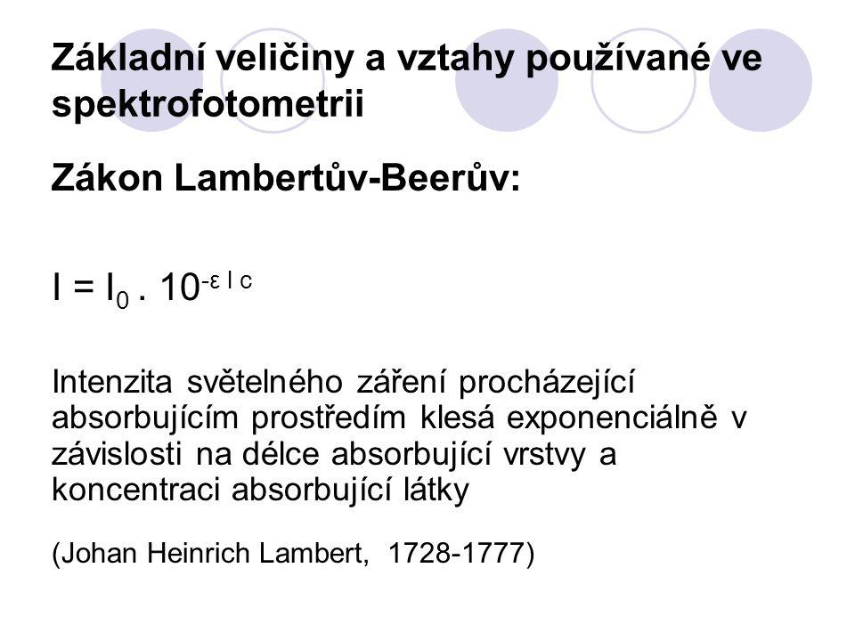 Základní veličiny a vztahy používané ve spektrofotometrii Zákon Lambertův-Beerův: I = I 0. 10 -ε l c Intenzita světelného záření procházející absorbuj