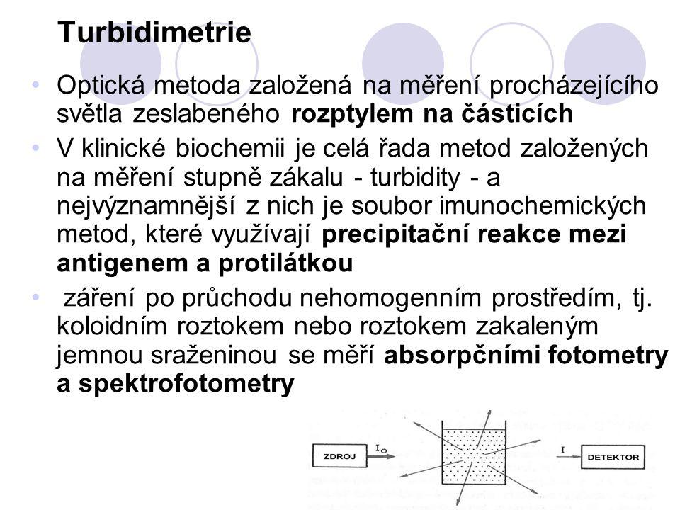 Turbidimetrie Optická metoda založená na měření procházejícího světla zeslabeného rozptylem na částicích V klinické biochemii je celá řada metod založených na měření stupně zákalu - turbidity - a nejvýznamnější z nich je soubor imunochemických metod, které využívají precipitační reakce mezi antigenem a protilátkou záření po průchodu nehomogenním prostředím, tj.