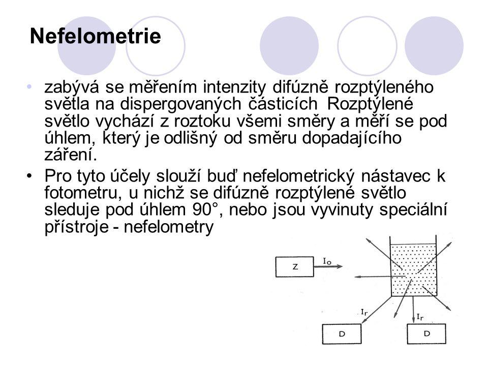 Nefelometrie zabývá se měřením intenzity difúzně rozptýleného světla na dispergovaných částicích Rozptýlené světlo vychází z roztoku všemi směry a měří se pod úhlem, který je odlišný od směru dopadajícího záření.