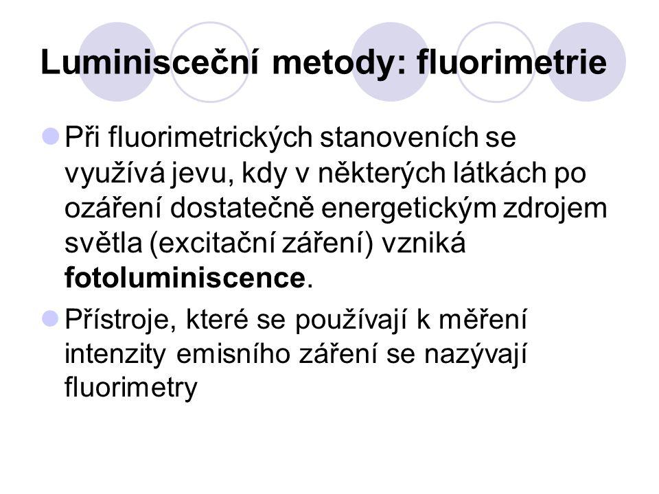Luminisceční metody: fluorimetrie Při fluorimetrických stanoveních se využívá jevu, kdy v některých látkách po ozáření dostatečně energetickým zdrojem světla (excitační záření) vzniká fotoluminiscence.