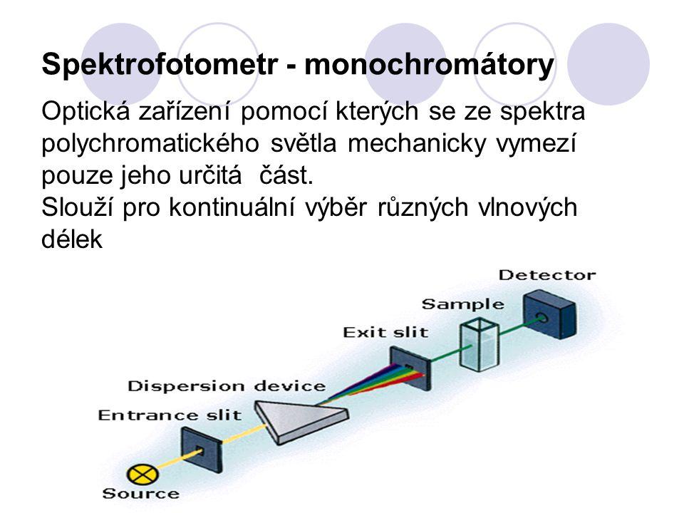 Spektrofotometr - monochromátory Optická zařízení pomocí kterých se ze spektra polychromatického světla mechanicky vymezí pouze jeho určitá část. Slou