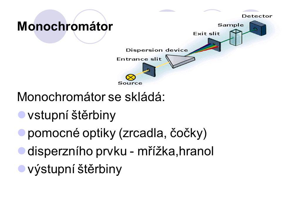 Monochromátor Monochromátor se skládá: vstupní štěrbiny pomocné optiky (zrcadla, čočky) disperzního prvku - mřížka,hranol výstupní štěrbiny