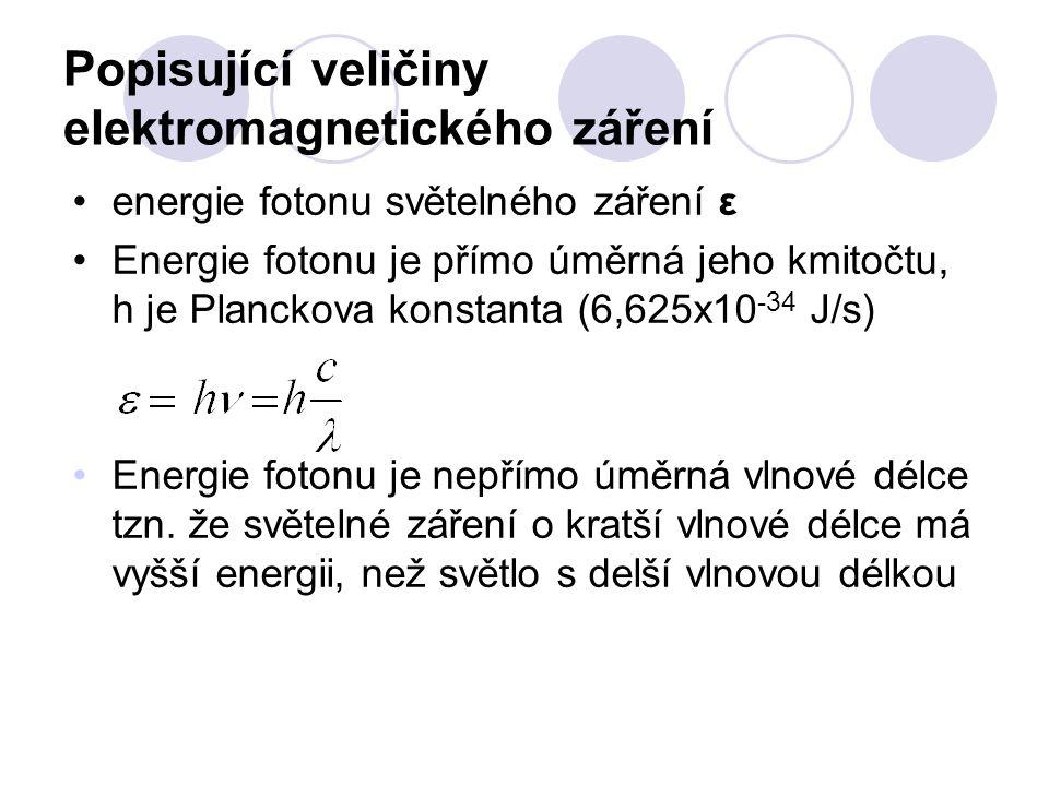 Popisující veličiny elektromagnetického záření energie fotonu světelného záření ε Energie fotonu je přímo úměrná jeho kmitočtu, h je Planckova konstanta (6,625x10 -34 J/s) Energie fotonu je nepřímo úměrná vlnové délce tzn.