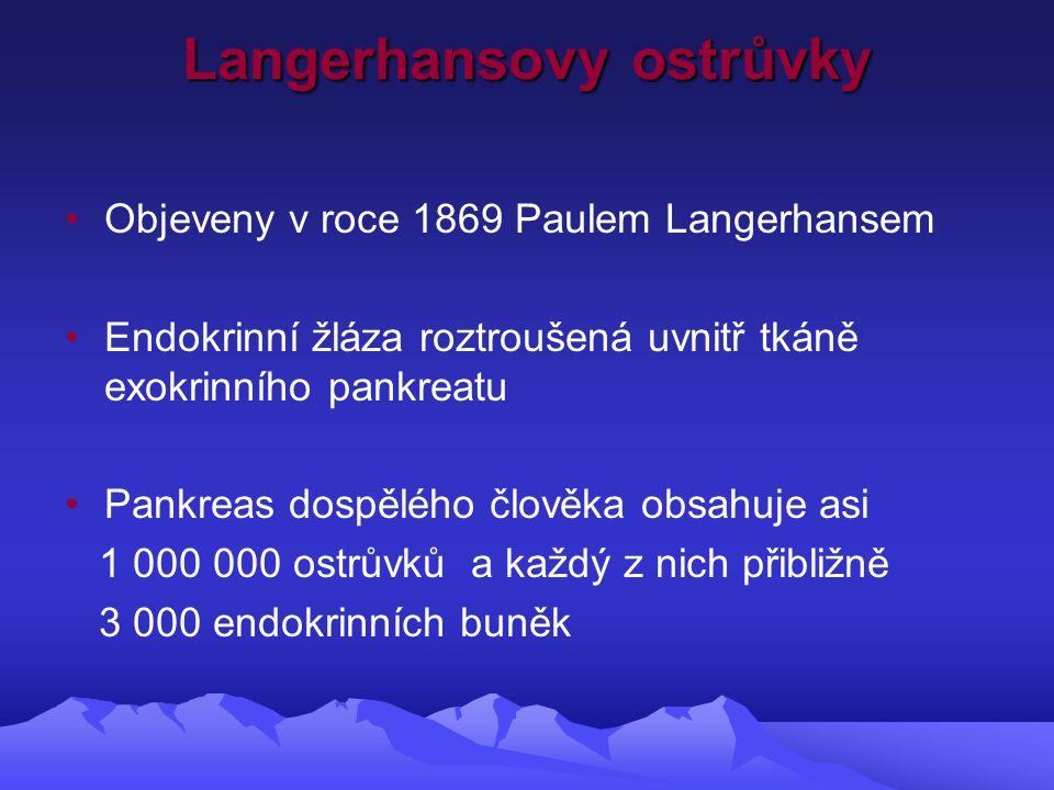 Langerhansovy ostrůvky Objeveny v roce 1869 Paulem Langerhansem Endokrinní žláza roztroušená uvnitř tkáně exokrinního pankreatu Pankreas dospělého člověka obsahuje asi 1 000 000 ostrůvků a každý z nich přibližně 3 000 endokrinních buněk