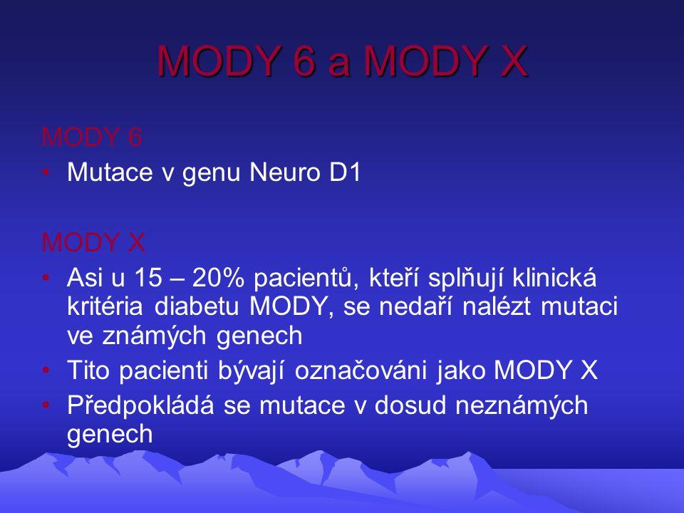 MODY 6 a MODY X MODY 6 Mutace v genu Neuro D1 MODY X Asi u 15 – 20% pacientů, kteří splňují klinická kritéria diabetu MODY, se nedaří nalézt mutaci ve známých genech Tito pacienti bývají označováni jako MODY X Předpokládá se mutace v dosud neznámých genech