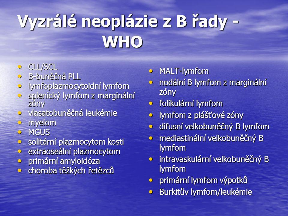 Vyzrálé neoplázie z B řady - WHO CLL/SCL CLL/SCL B-buněčná PLL B-buněčná PLL lymfoplazmocytoidní lymfom lymfoplazmocytoidní lymfom splenický lymfom z