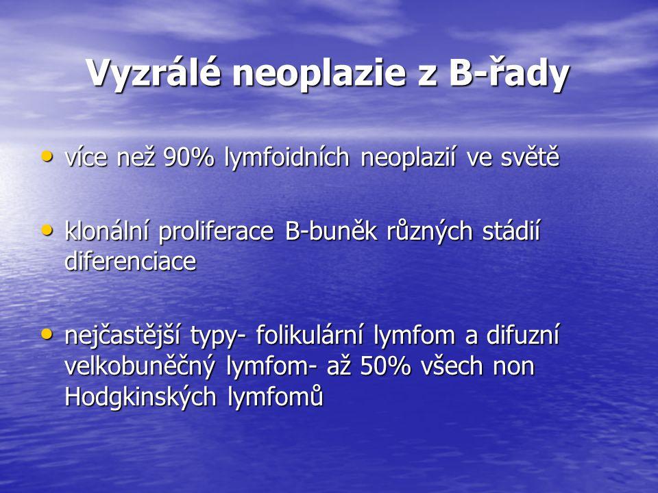 Vyzrálé neoplazie z B-řady Vyzrálé neoplazie z B-řady více než 90% lymfoidních neoplazií ve světě více než 90% lymfoidních neoplazií ve světě klonální