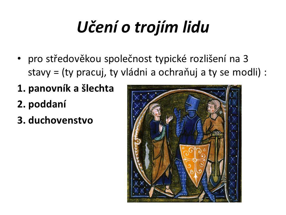 Učení o trojím lidu pro středověkou společnost typické rozlišení na 3 stavy = (ty pracuj, ty vládni a ochraňuj a ty se modli) : 1.
