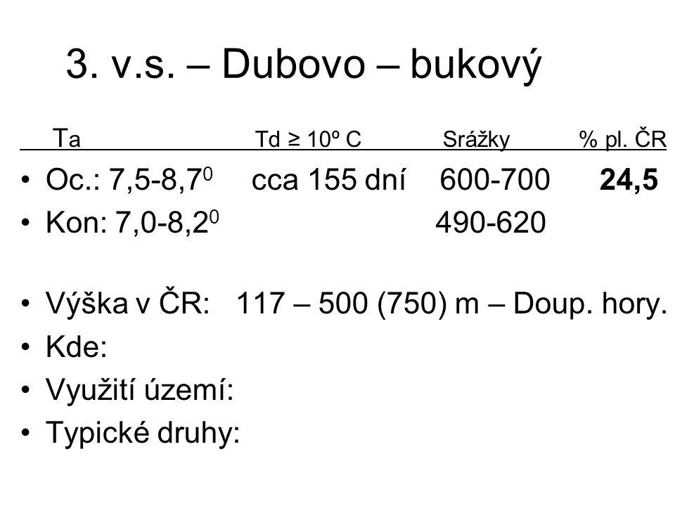 3. v.s. – Dubovo – bukový T a Td ≥ 10º C Srážky % pl. ČR Oc.: 7,5-8,7 0 cca 155 dní 600-700 24,5 Kon: 7,0-8,2 0 490-620 Výška v ČR: 117 – 500 (750) m