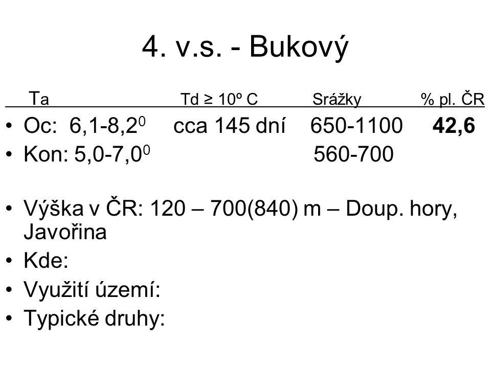4. v.s. - Bukový T a Td ≥ 10º C Srážky % pl. ČR Oc: 6,1-8,2 0 cca 145 dní 650-1100 42,6 Kon: 5,0-7,0 0 560-700 Výška v ČR: 120 – 700(840) m – Doup. ho