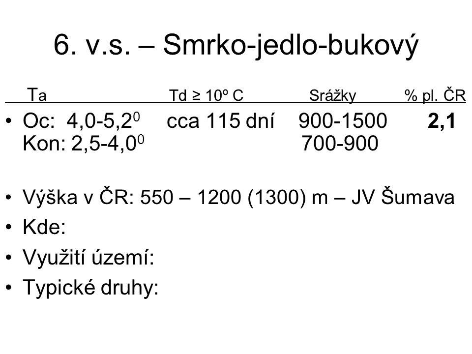 6. v.s. – Smrko-jedlo-bukový T a Td ≥ 10º C Srážky % pl. ČR Oc: 4,0-5,2 0 cca 115 dní 900-1500 2,1 Kon: 2,5-4,0 0 700-900 Výška v ČR: 550 – 1200 (1300
