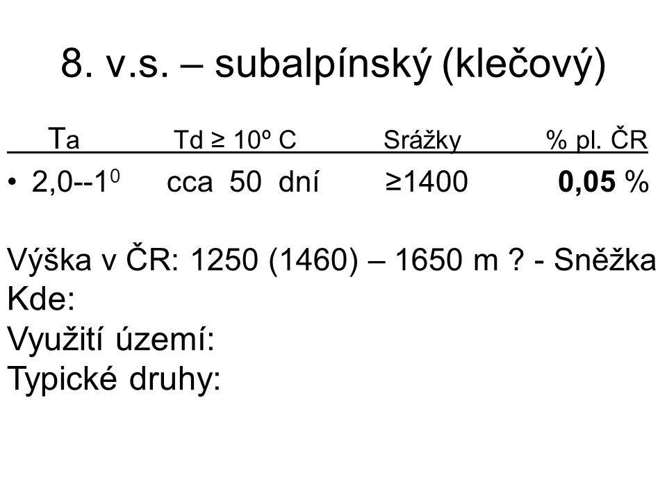 8. v.s. – subalpínský (klečový) T a Td ≥ 10º C Srážky % pl. ČR 2,0--1 0 cca 50 dní ≥1400 0,05 % Výška v ČR: 1250 (1460) – 1650 m ? - Sněžka Kde: Využi