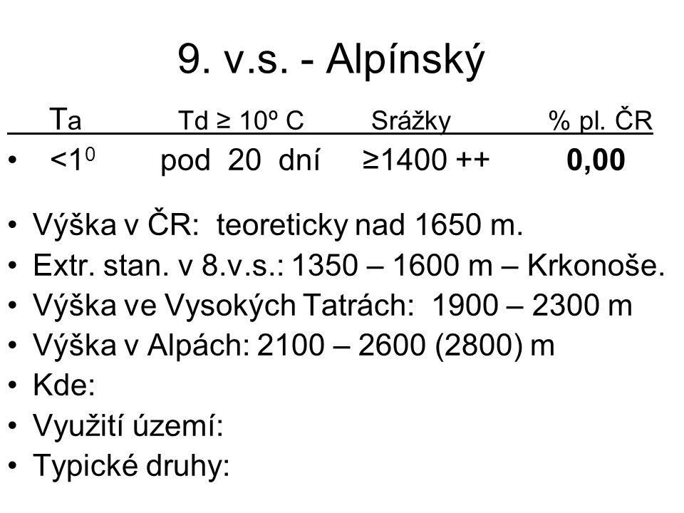 9. v.s. - Alpínský T a Td ≥ 10º C Srážky % pl. ČR <1 0 pod 20 dní ≥1400 ++ 0,00 Výška v ČR: teoreticky nad 1650 m. Extr. stan. v 8.v.s.: 1350 – 1600 m