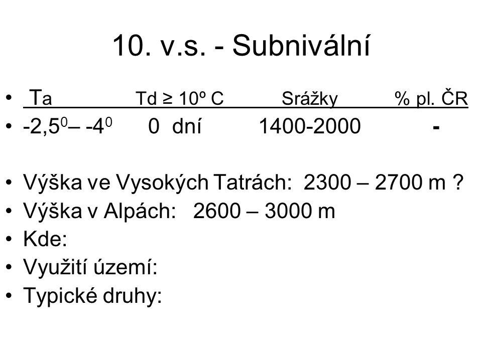 10. v.s. - Subnivální T a Td ≥ 10º C Srážky % pl. ČR -2,5 0 – -4 0 0 dní 1400-2000 - Výška ve Vysokých Tatrách: 2300 – 2700 m ? Výška v Alpách: 2600 –