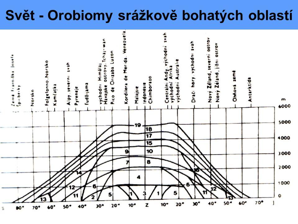 Svět - Orobiomy srážkově bohatých oblastí