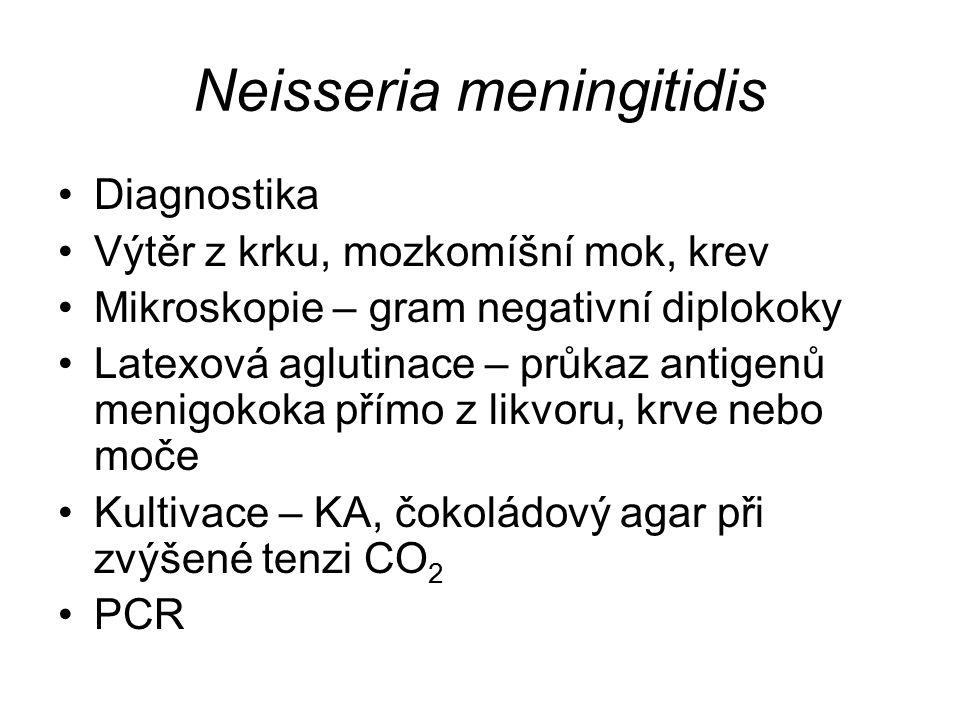 Neisseria meningitidis Diagnostika Výtěr z krku, mozkomíšní mok, krev Mikroskopie – gram negativní diplokoky Latexová aglutinace – průkaz antigenů men