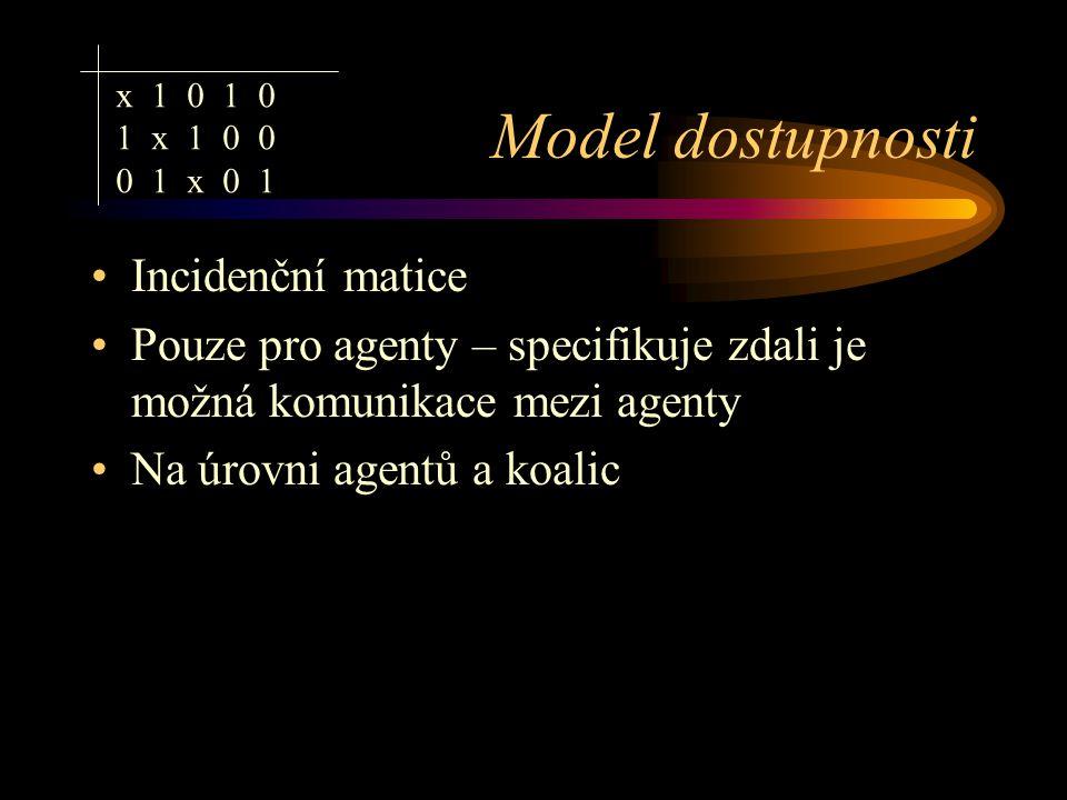 Model dostupnosti Incidenční matice Pouze pro agenty – specifikuje zdali je možná komunikace mezi agenty Na úrovni agentů a koalic x 1 0 1 0 1 x 1 0 0