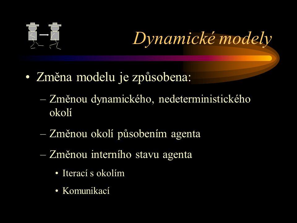 Dynamické modely Změna modelu je způsobena: –Změnou dynamického, nedeterministického okolí –Změnou okolí působením agenta –Změnou interního stavu agenta Iterací s okolím Komunikací