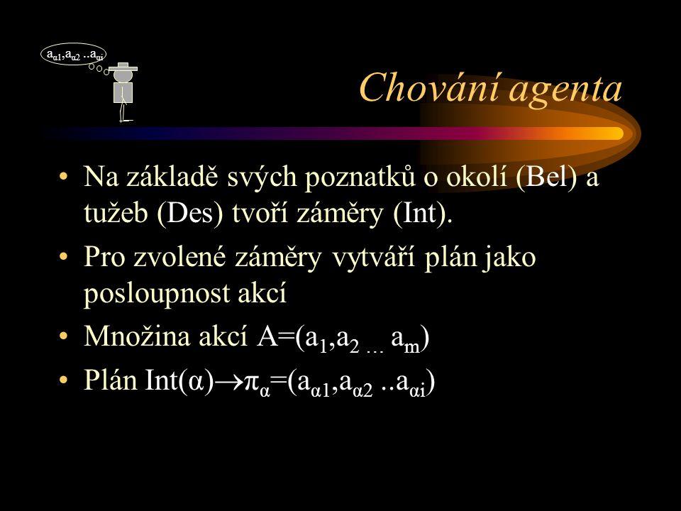 Chování agenta Na základě svých poznatků o okolí (Bel) a tužeb (Des) tvoří záměry (Int). Pro zvolené záměry vytváří plán jako posloupnost akcí Množina