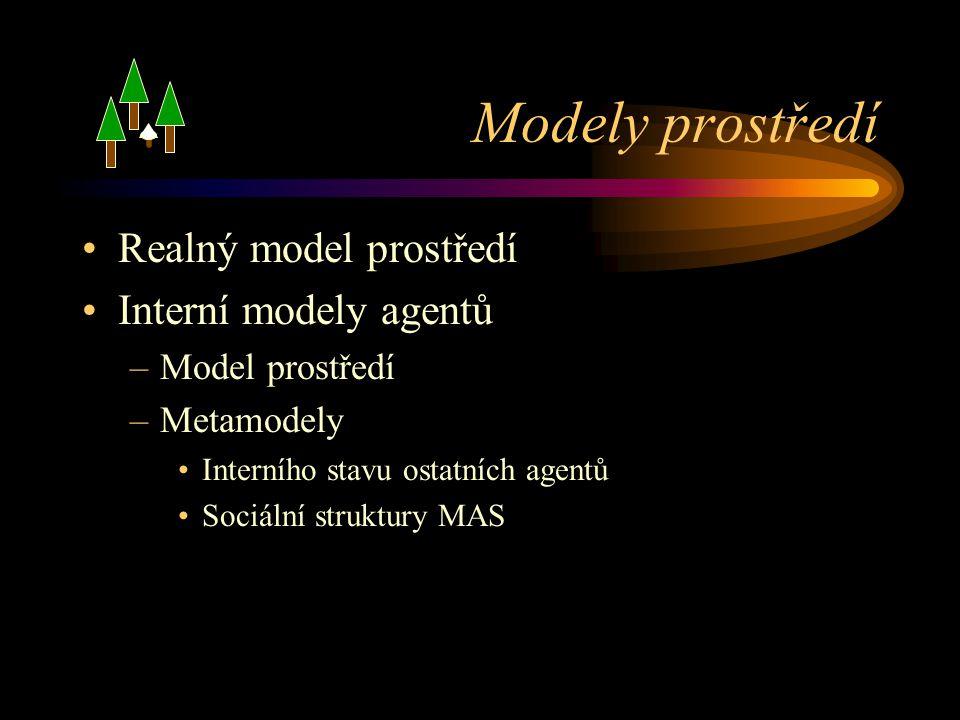 Modely prostředí Realný model prostředí Interní modely agentů –Model prostředí –Metamodely Interního stavu ostatních agentů Sociální struktury MAS