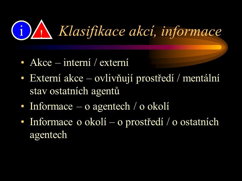 Klasifikace akcí, informace Akce – interní / externí Externí akce – ovlivňují prostředí / mentální stav ostatních agentů Informace – o agentech / o okolí Informace o okolí – o prostředí / o ostatních agentech i !
