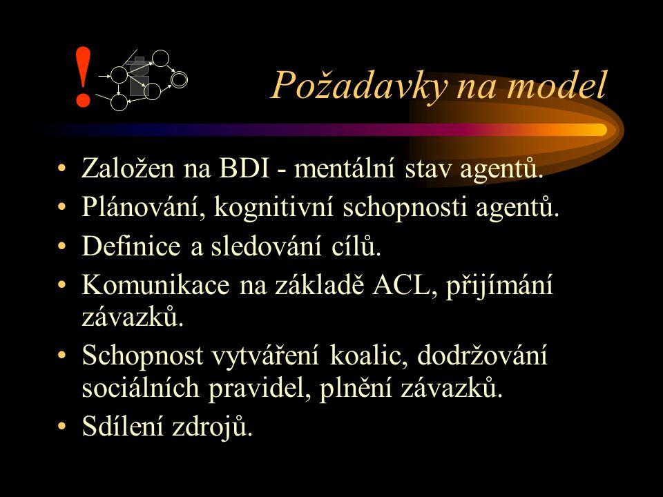 Požadavky na model Založen na BDI - mentální stav agentů. Plánování, kognitivní schopnosti agentů. Definice a sledování cílů. Komunikace na základě AC