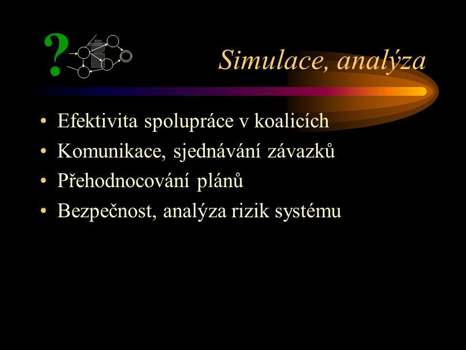 Simulace, analýza Efektivita spolupráce v koalicích Komunikace, sjednávání závazků Přehodnocování plánů Bezpečnost, analýza rizik systému ?