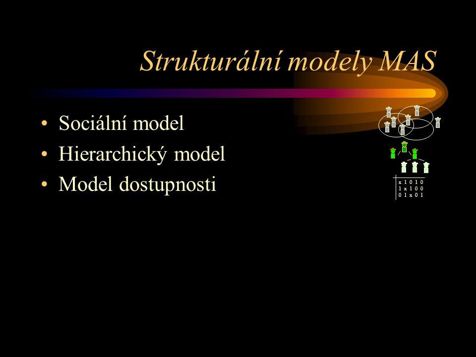 Strukturální modely MAS Sociální model Hierarchický model Model dostupnosti x 1 0 1 0 1 x 1 0 0 0 1 x 0 1