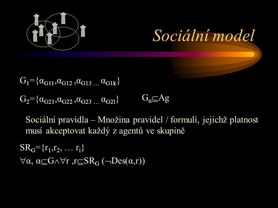 Sociální model G 1 ={α G11,α G12,α G13 … α G1k } G 2 ={α G21,α G22,α G23 … α G2l } Sociální pravidla – Množina pravidel / formulí, jejichž platnost musí akceptovat každý z agentů ve skupině  α, α  G  r,r  SR G (  Des(α,r)) G n  Ag SR G ={r 1,r 2, … r i }
