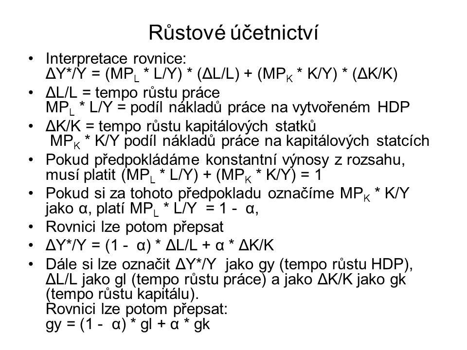 Růstové účetnictví Interpretace rovnice: ΔY*/Y = (MP L * L/Y) * (ΔL/L) + (MP K * K/Y) * (ΔK/K) ΔL/L = tempo růstu práce MP L * L/Y = podíl nákladů práce na vytvořeném HDP ΔK/K = tempo růstu kapitálových statků MP K * K/Y podíl nákladů práce na kapitálových statcích Pokud předpokládáme konstantní výnosy z rozsahu, musí platit (MP L * L/Y) + (MP K * K/Y) = 1 Pokud si za tohoto předpokladu označíme MP K * K/Y jako α, platí MP L * L/Y = 1 - α, Rovnici lze potom přepsat ΔY*/Y = (1 - α) * ΔL/L + α * ΔK/K Dále si lze označit ΔY*/Y jako gy (tempo růstu HDP), ΔL/L jako gl (tempo růstu práce) a jako ΔK/K jako gk (tempo růstu kapitálu).