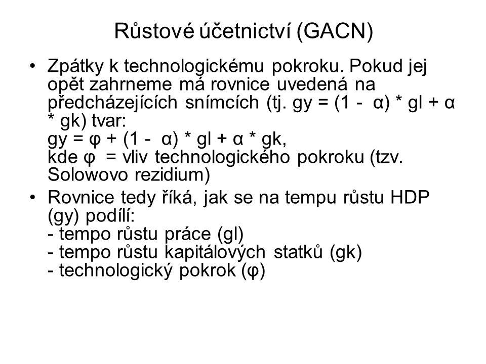 Růstové účetnictví (GACN) Zpátky k technologickému pokroku.