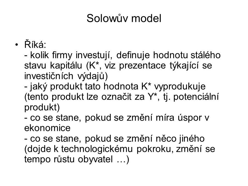 Solowův model Říká: - kolik firmy investují, definuje hodnotu stálého stavu kapitálu (K*, viz prezentace týkající se investičních výdajů) - jaký produkt tato hodnota K* vyprodukuje (tento produkt lze označit za Y*, tj.
