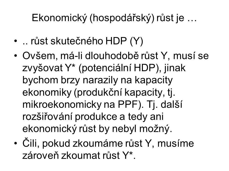 Ekonomický (hospodářský) růst je …..