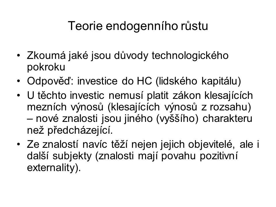 Teorie endogenního růstu Zkoumá jaké jsou důvody technologického pokroku Odpověď: investice do HC (lidského kapitálu) U těchto investic nemusí platit zákon klesajících mezních výnosů (klesajících výnosů z rozsahu) – nové znalosti jsou jiného (vyššího) charakteru než předcházející.