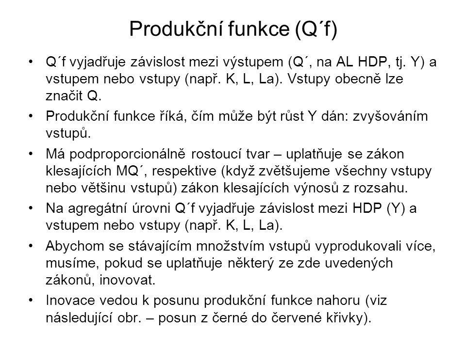 Produkční funkce (Q´f) Q´f vyjadřuje závislost mezi výstupem (Q´, na AL HDP, tj.