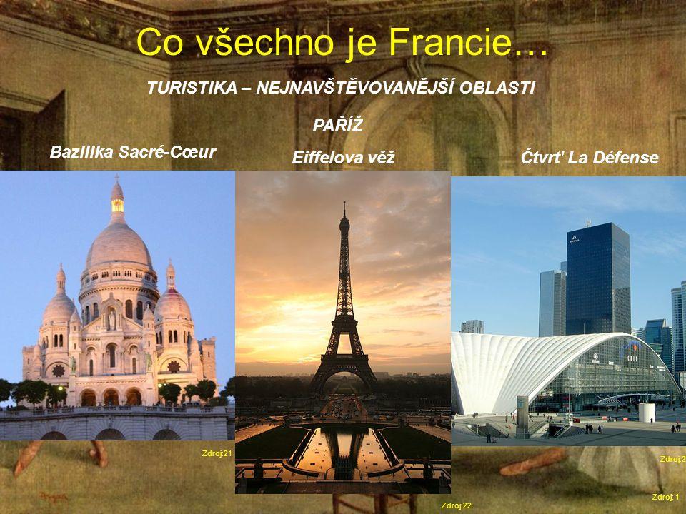Co všechno je Francie… Zdroj: 1 TURISTIKA – NEJNAVŠTĚVOVANĚJŠÍ OBLASTI Zdroj:22 PAŘÍŽ Eiffelova věžČtvrť La Défense Zdroj:23 Bazilika Sacré-Cœur Zdroj:21
