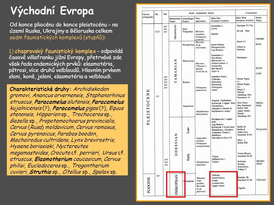 Od konce pliocénu do konce pleistocénu - na území Ruska, Ukrajiny a Běloruska celkem sedm faunistických komplexů (stupňů): Východní Evropa 1) chaprovs