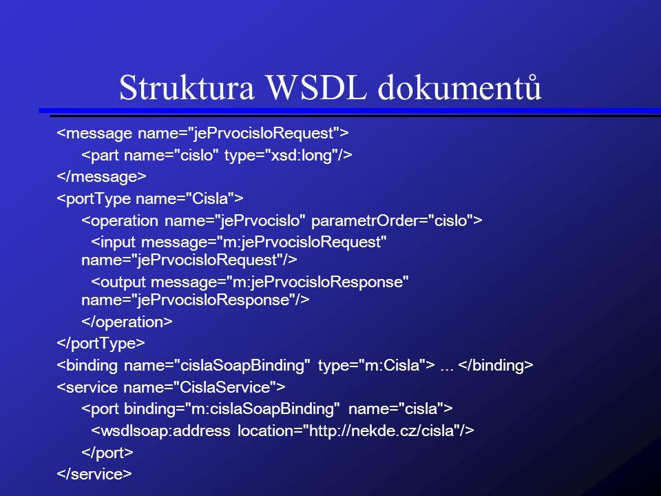 Struktura WSDL dokumentů...