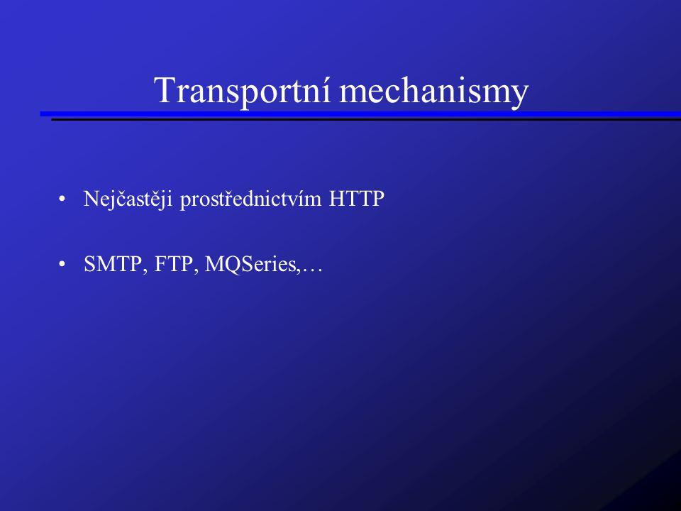 Transportní mechanismy Nejčastěji prostřednictvím HTTP SMTP, FTP, MQSeries,…