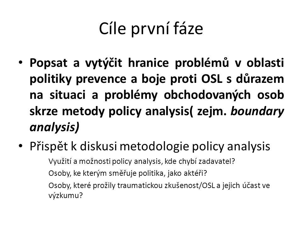 """Teoretická východiska metodologie Policy analysis (Dunn, 2004; Bardach, 2000, Veselý, 2005; Veselý a Nekola eds, 2007) """"Policy analysis je proces multidisciplinární výzkumné činnosti směřující k tvorbě, kritickému zhodnocení a komunikaci informací, které jsou využitelné k porozumění a zlepšení politik (Dunn, 2004:2) Povaha problémů - problémy jsou konstrukce (Dunn, 2004; Veselý, 2005; Parsons, 1997 a další)"""