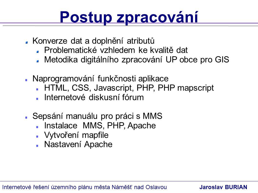 Internetové řešení územního plánu města Náměšť nad Oslavou Postup zpracování Jaroslav BURIAN Konverze dat a doplnění atributů Problematické vzhledem ke kvalitě dat Metodika digitálního zpracování UP obce pro GIS Naprogramování funkčnosti aplikace HTML, CSS, Javascript, PHP, PHP mapscript Internetové diskusní fórum Sepsání manuálu pro práci s MMS Instalace MMS, PHP, Apache Vytvoření mapfile Nastavení Apache
